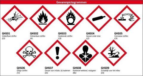 BK ingenieurs, gevaarlijke stoffen, GenX, ZZS lijst,